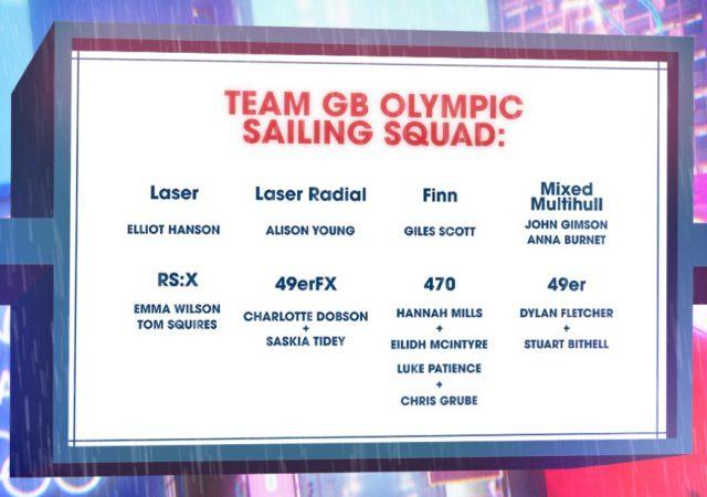 Olympic Sailing Team GB