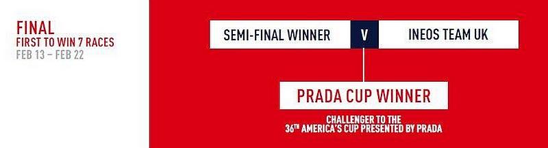 Prada Cup Final programme