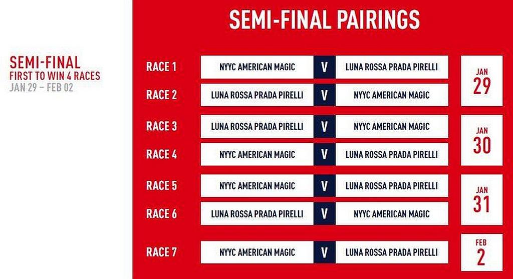 Prada Cup Semi Final programme
