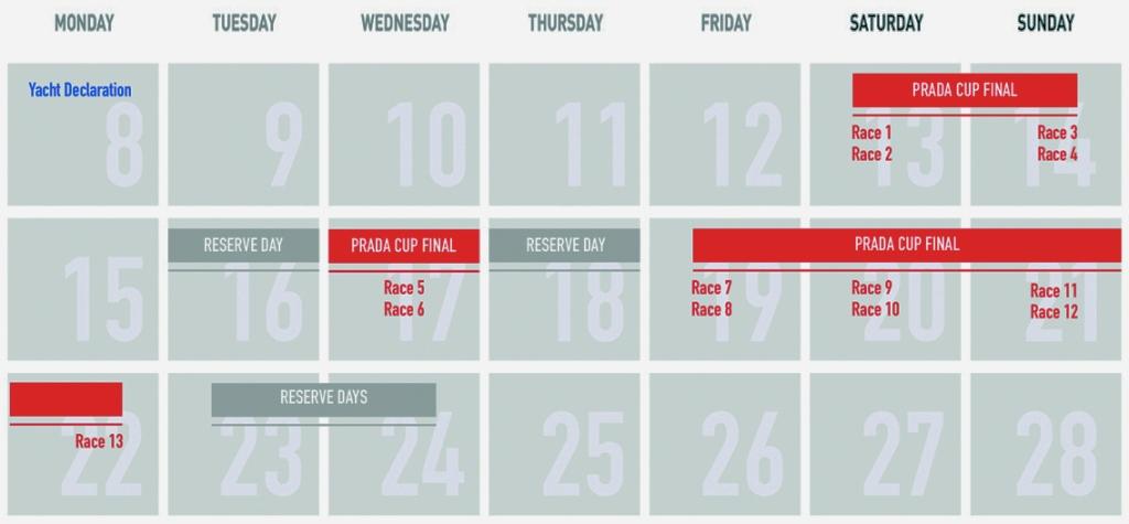 AC36 Prada Cup Final Schedule