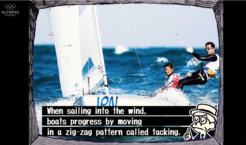 Tokyo 2020 - Sailing