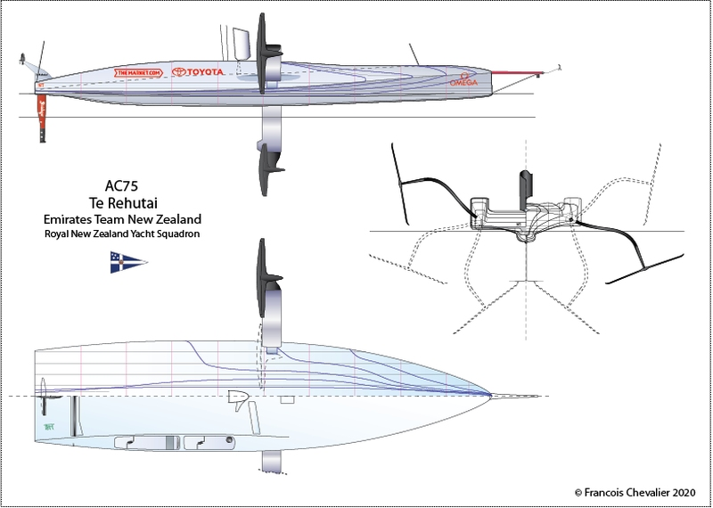 Analysis of the Kiwi AC75 Te Rehutai design