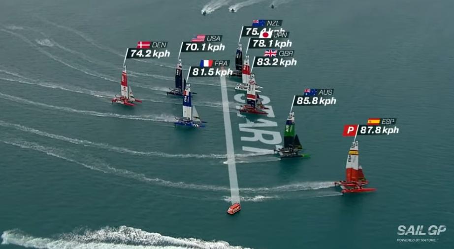 SailGP Day 2 Race Start