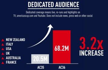 AC36_Media Dedicated Audience