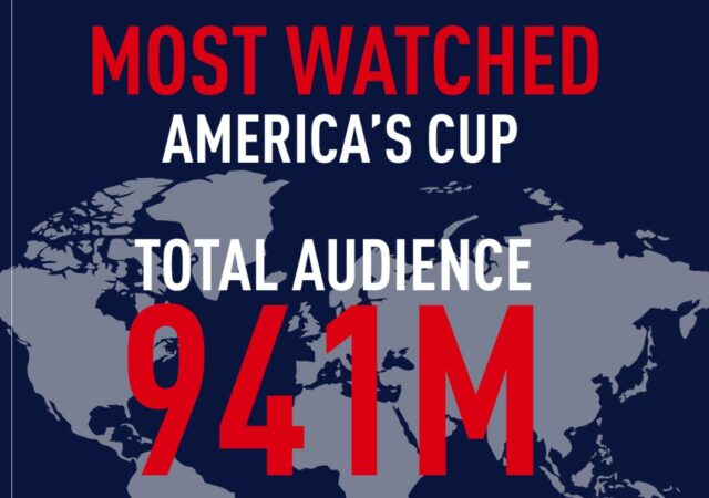 AC36 Media - Most Watched_
