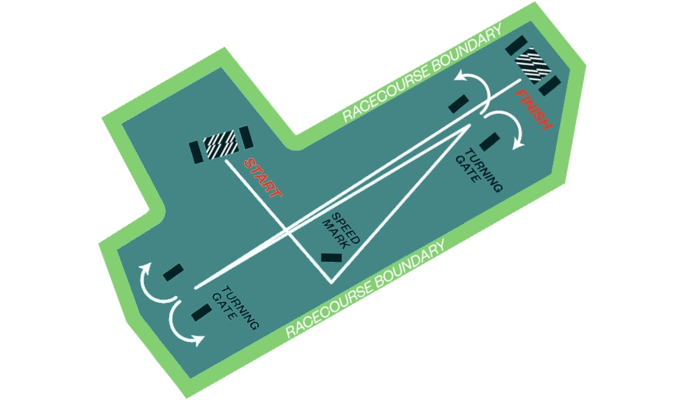 SailGP Course 2021