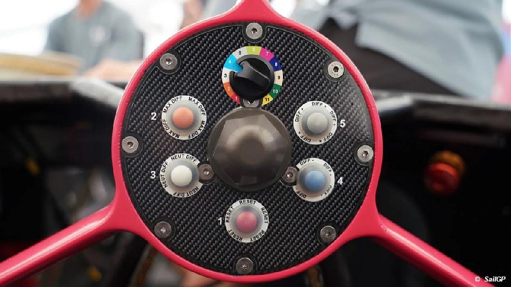 SailGP Steering Wheel buttons