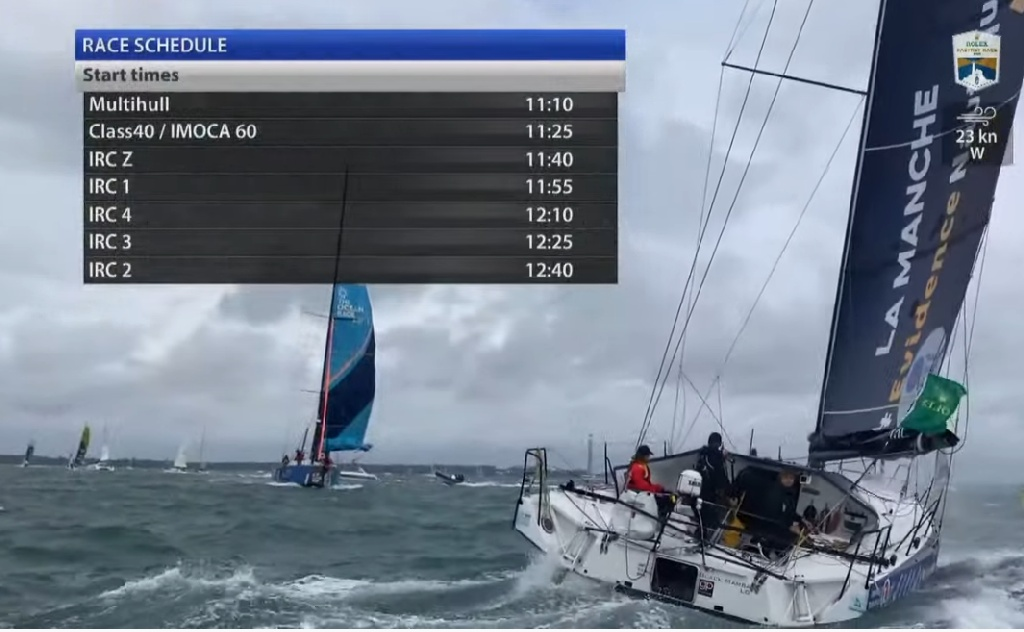 Fastnet Race Start 2021